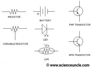 scienceuncletransistor3